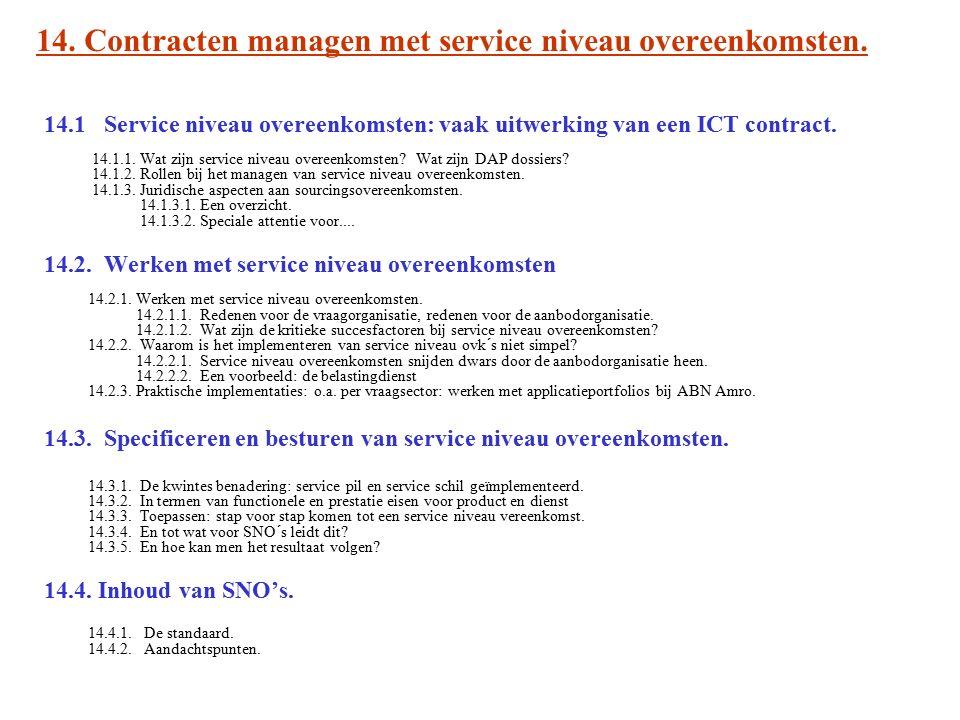 14. Contracten managen met service niveau overeenkomsten.
