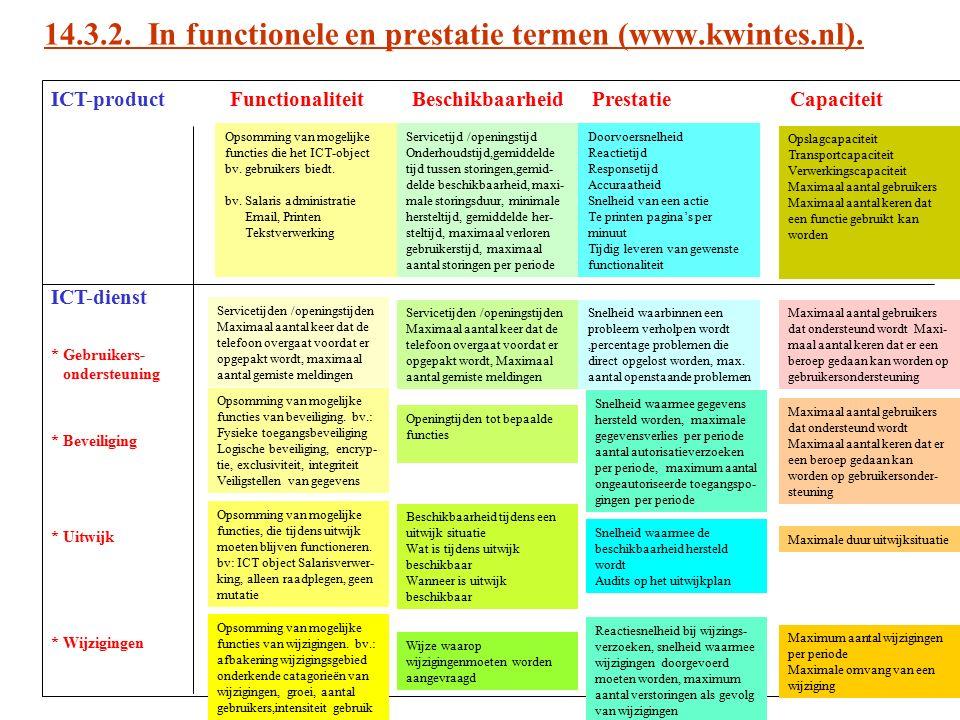 14.3.2. In functionele en prestatie termen (www.kwintes.nl).