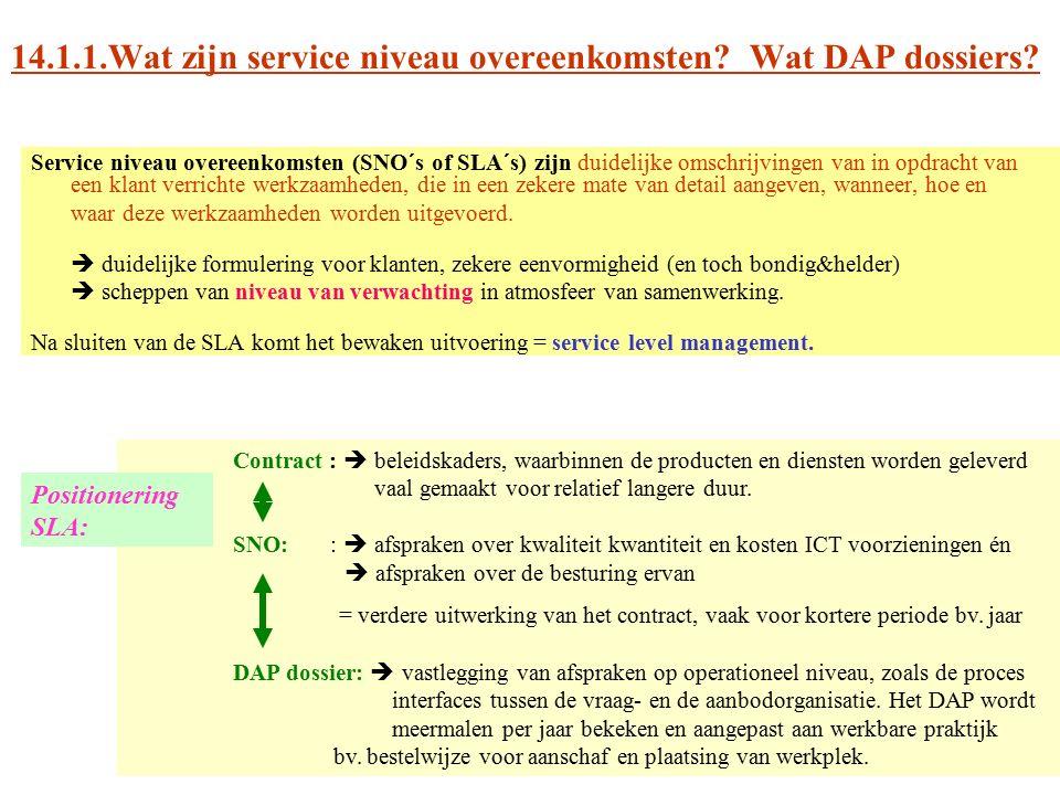 14.1.1.Wat zijn service niveau overeenkomsten Wat DAP dossiers