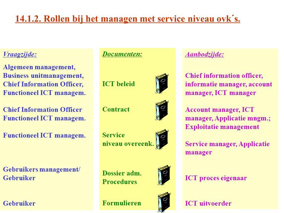 14.1.2. Rollen bij het managen met service niveau ovk´s.