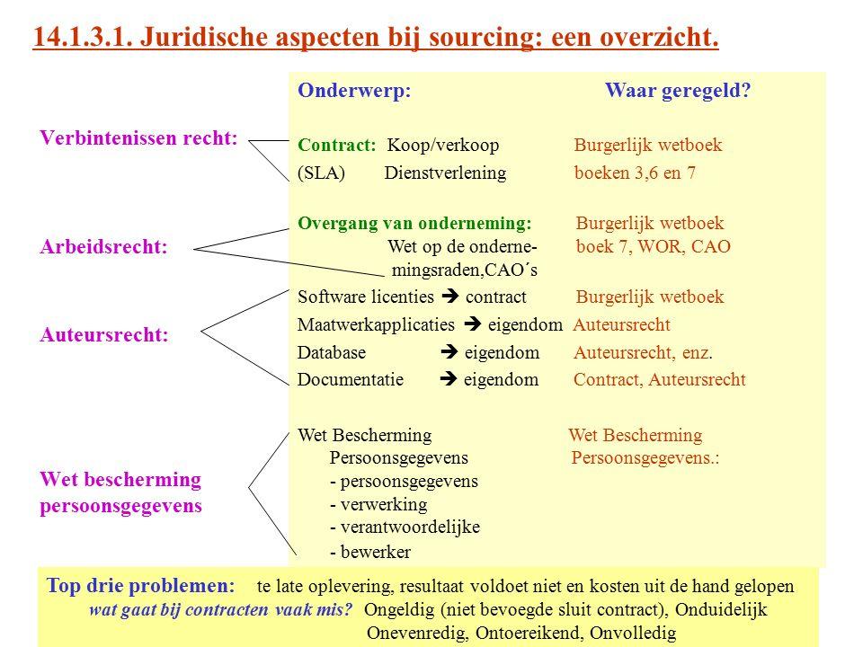 14.1.3.1. Juridische aspecten bij sourcing: een overzicht.