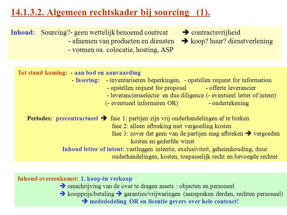 14.1.3.2. Algemeen rechtskader bij sourcing (1).
