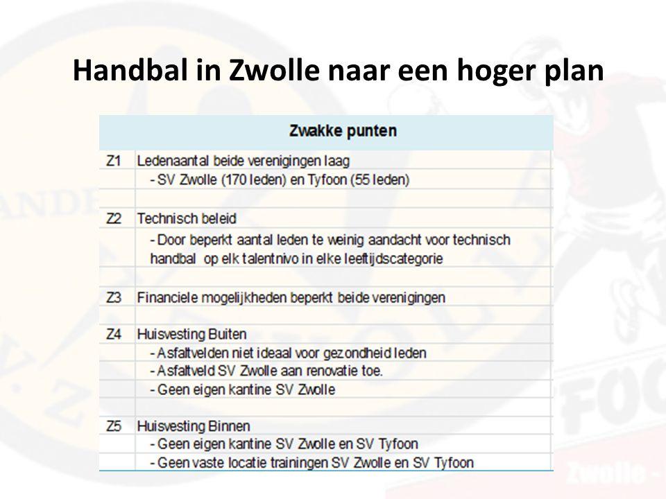 Handbal in Zwolle naar een hoger plan
