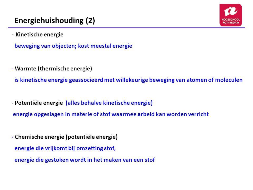 Energiehuishouding (2)