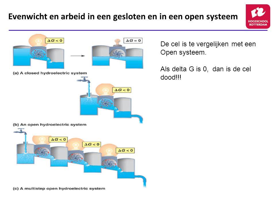 Evenwicht en arbeid in een gesloten en in een open systeem