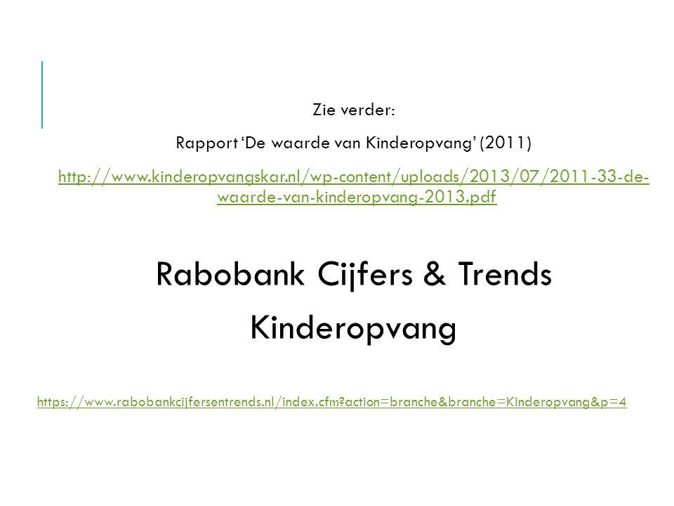 Rabobank Cijfers & Trends Kinderopvang
