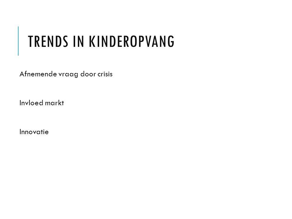Trends in Kinderopvang