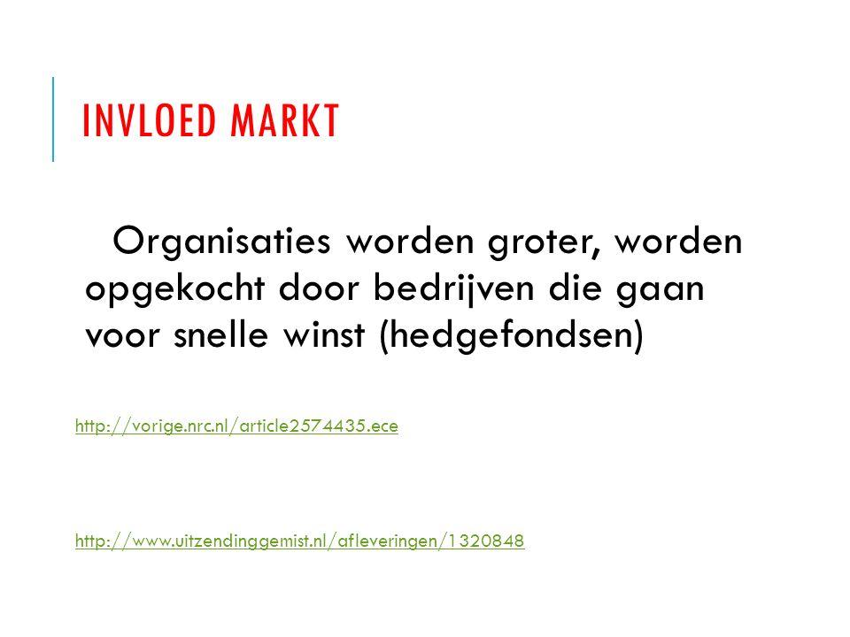 Invloed markt Organisaties worden groter, worden opgekocht door bedrijven die gaan voor snelle winst (hedgefondsen)