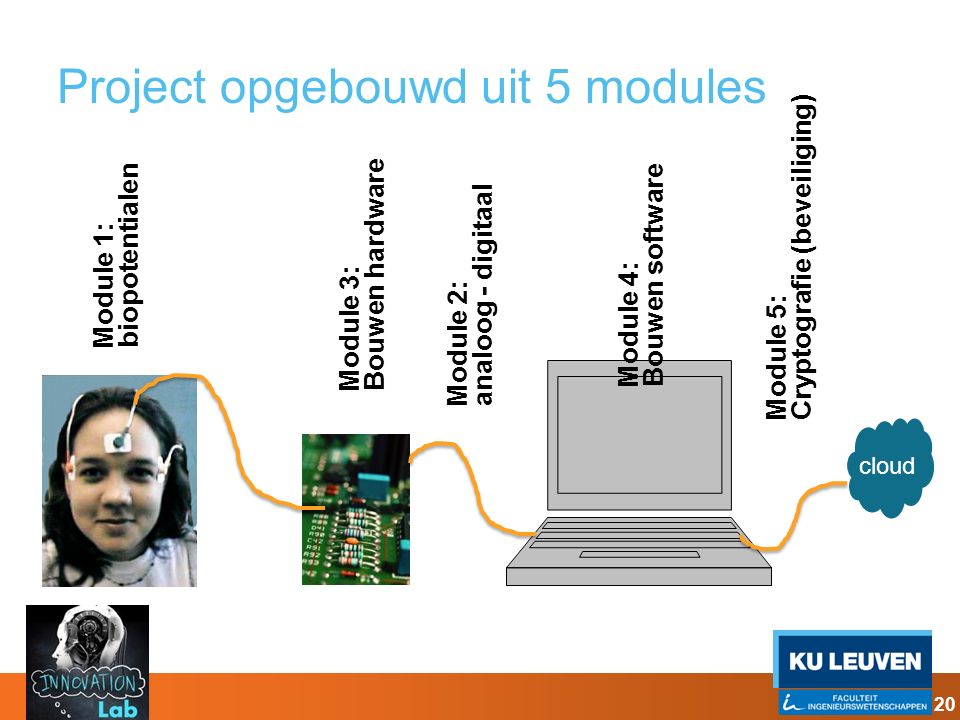 Project opgebouwd uit 5 modules