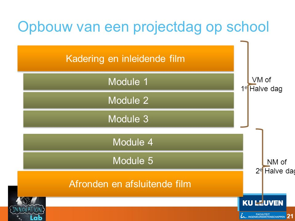 Opbouw van een projectdag op school