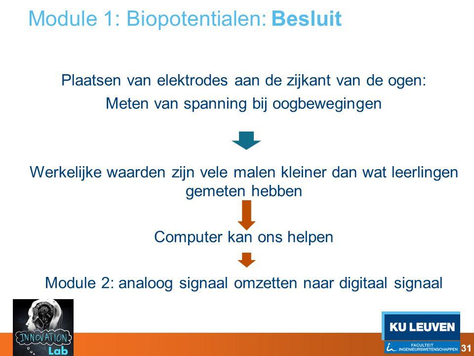 Module 1: Biopotentialen: Besluit