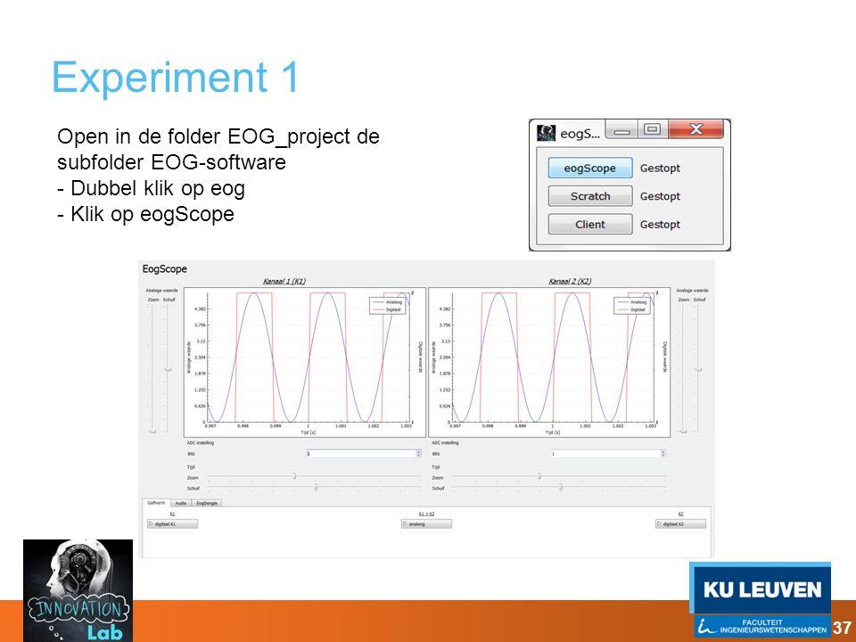 Experiment 1 Uitleg EOG scope (volgen op PC)