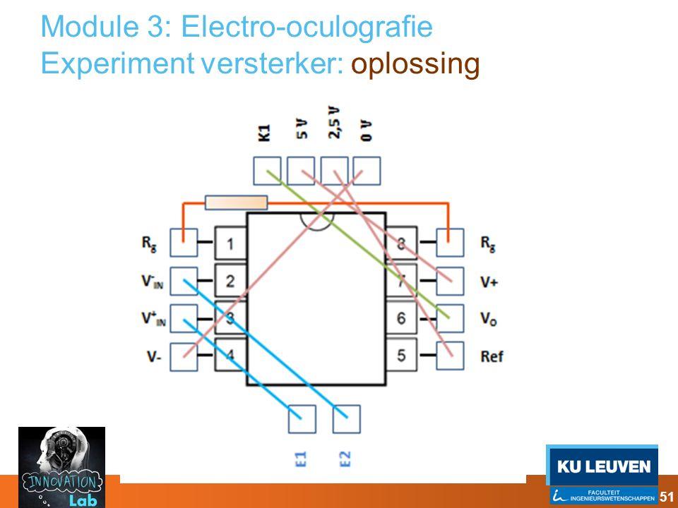 Module 3: Electro-oculografie Experiment versterker: oplossing
