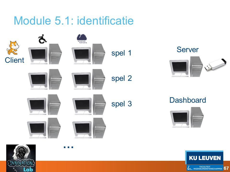 Module 5.1: identificatie
