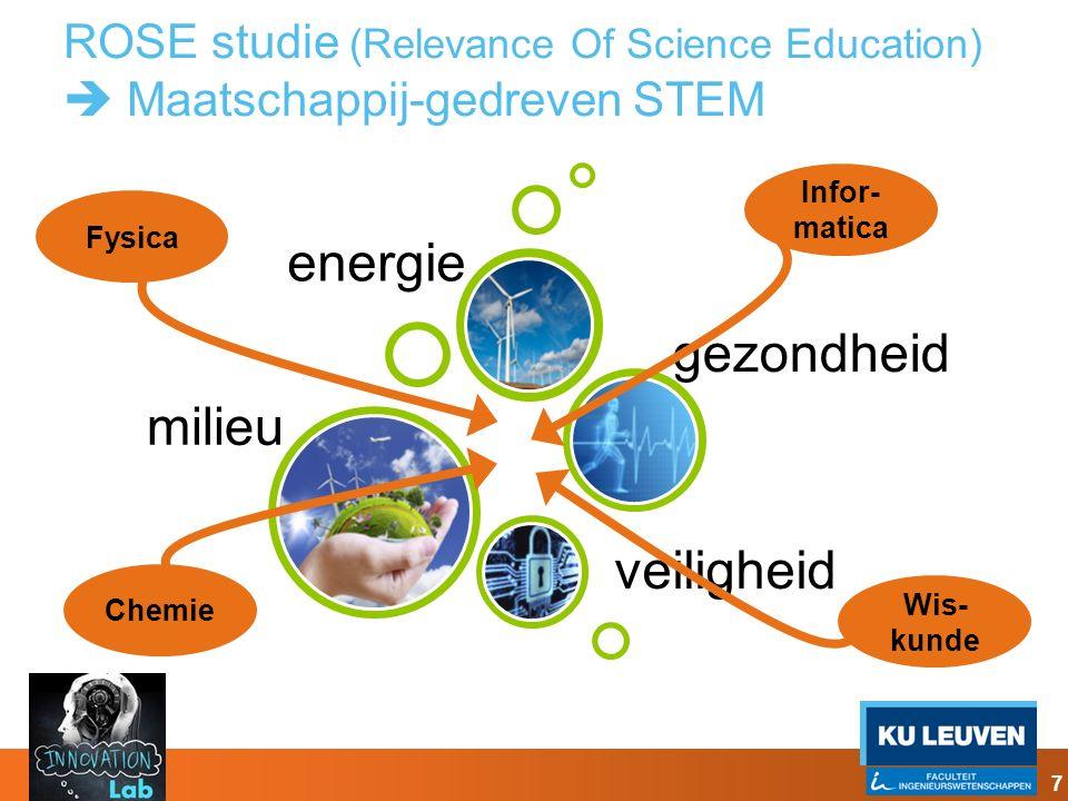 ROSE studie (Relevance Of Science Education)  Maatschappij-gedreven STEM