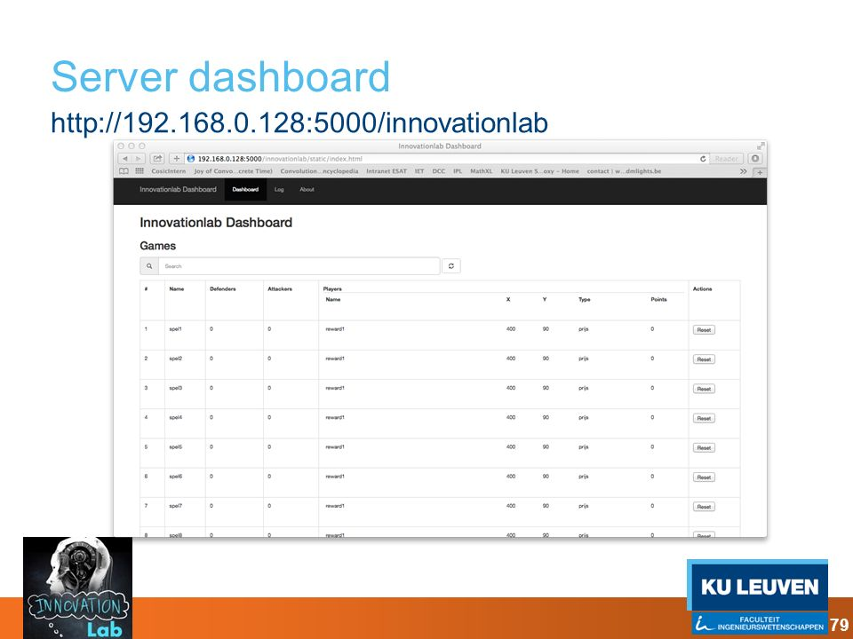 Server dashboard http://192.168.0.128:5000/innovationlab