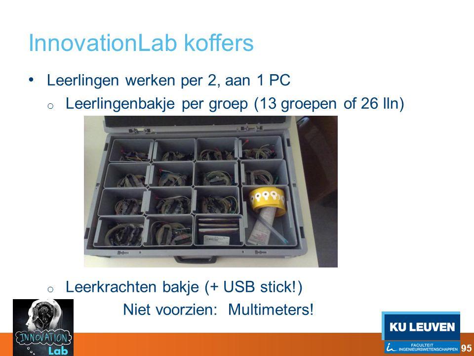 InnovationLab koffers