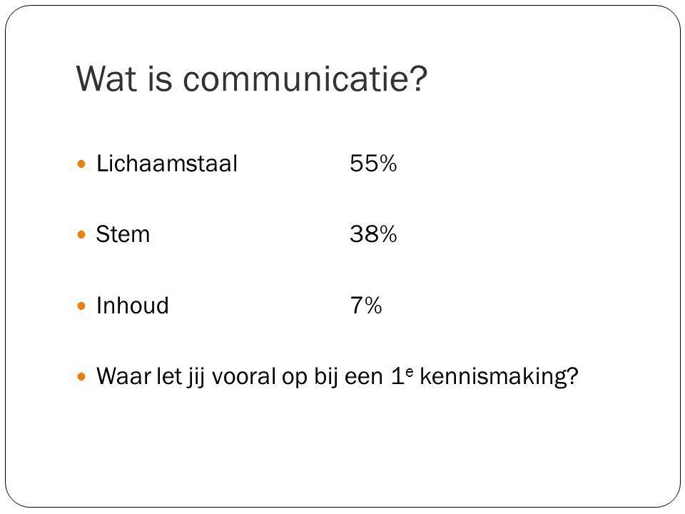 Wat is communicatie Lichaamstaal 55% Stem 38% Inhoud 7%