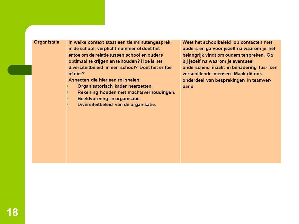 Organisatie In welke context staat een tienminutengesprek in de school: verplicht nummer of doet het.