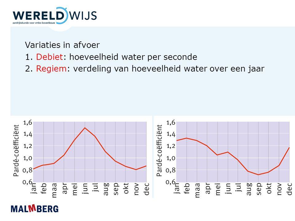 Variaties in afvoer 1. Debiet: hoeveelheid water per seconde.