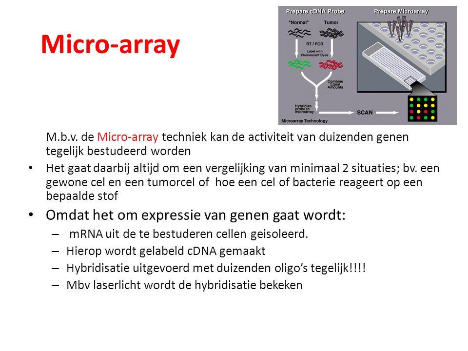 Micro-array Omdat het om expressie van genen gaat wordt:
