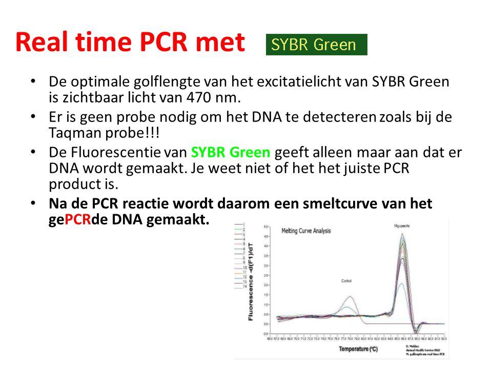 Real time PCR met De optimale golflengte van het excitatielicht van SYBR Green is zichtbaar licht van 470 nm.
