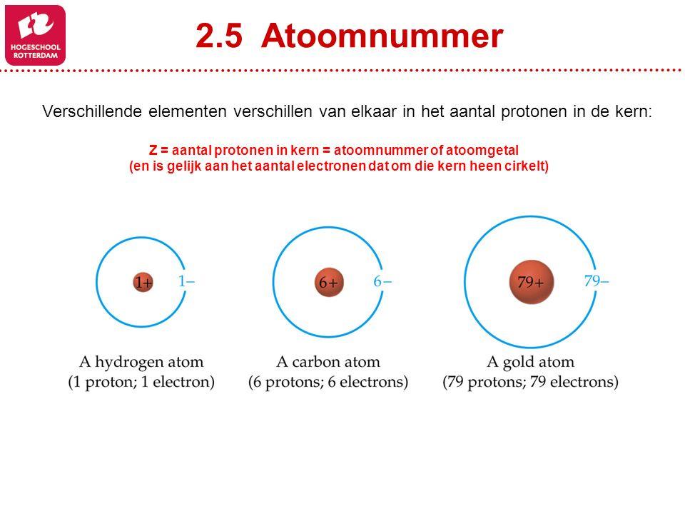 2.5 Atoomnummer Verschillende elementen verschillen van elkaar in het aantal protonen in de kern: