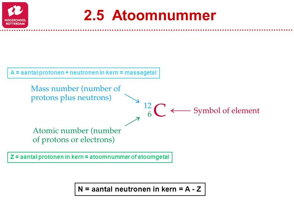 2.5 Atoomnummer N = aantal neutronen in kern = A - Z