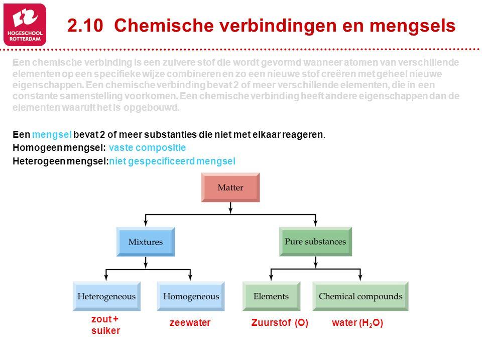2.10 Chemische verbindingen en mengsels