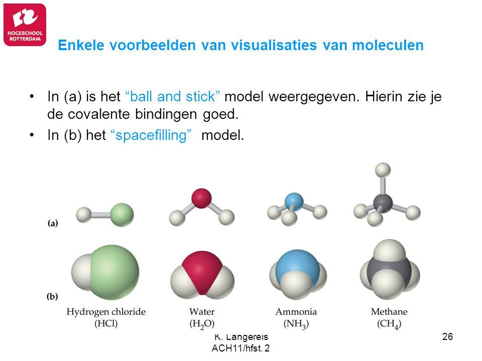 Enkele voorbeelden van visualisaties van moleculen