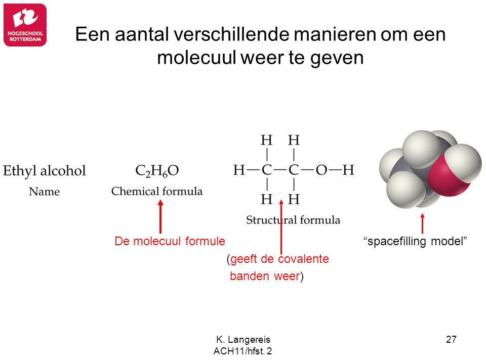 Een aantal verschillende manieren om een molecuul weer te geven