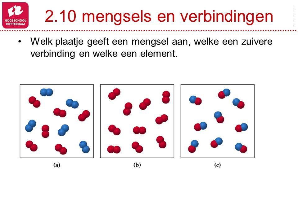 2.10 mengsels en verbindingen