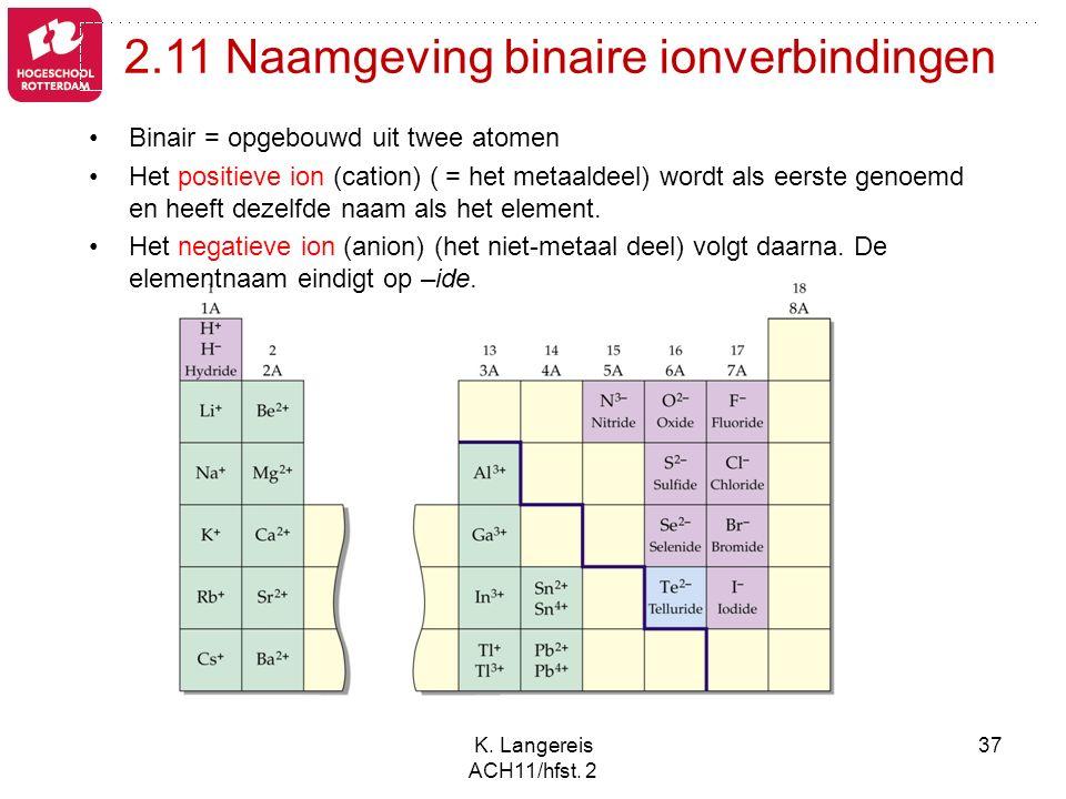 2.11 Naamgeving binaire ionverbindingen