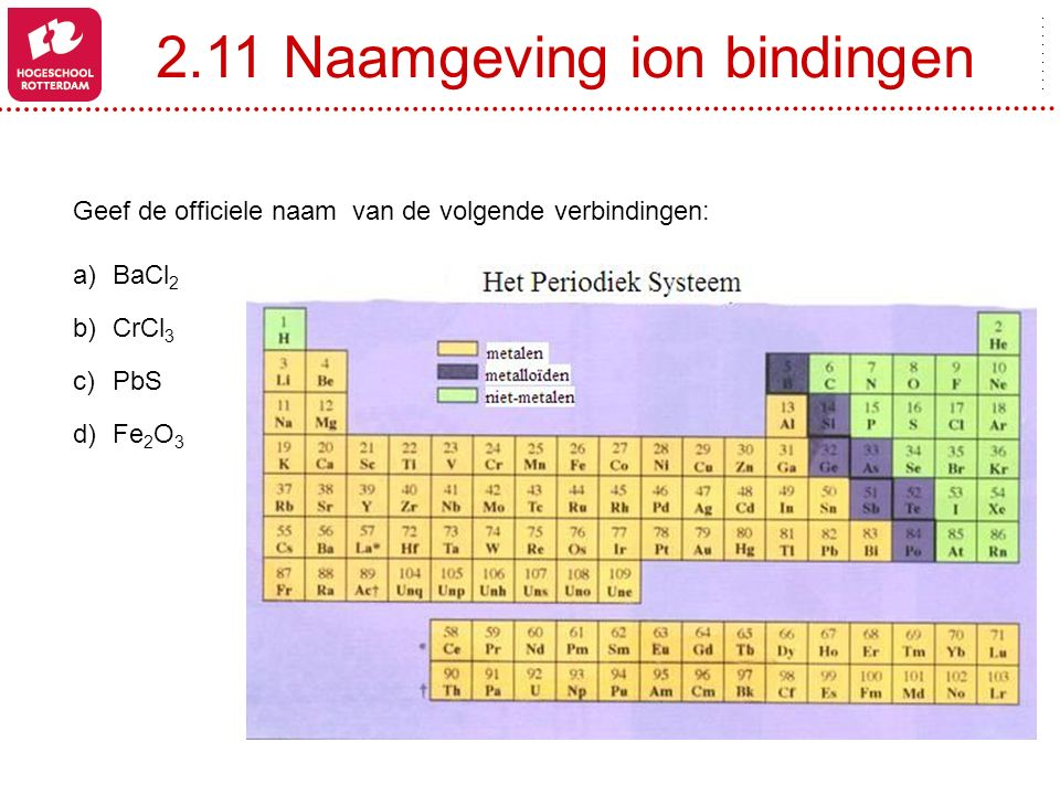 2.11 Naamgeving ion bindingen