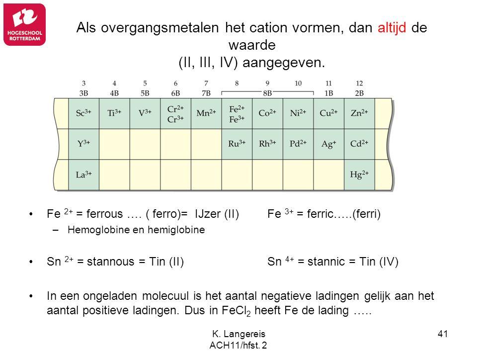 Als overgangsmetalen het cation vormen, dan altijd de waarde (II, III, IV) aangegeven.