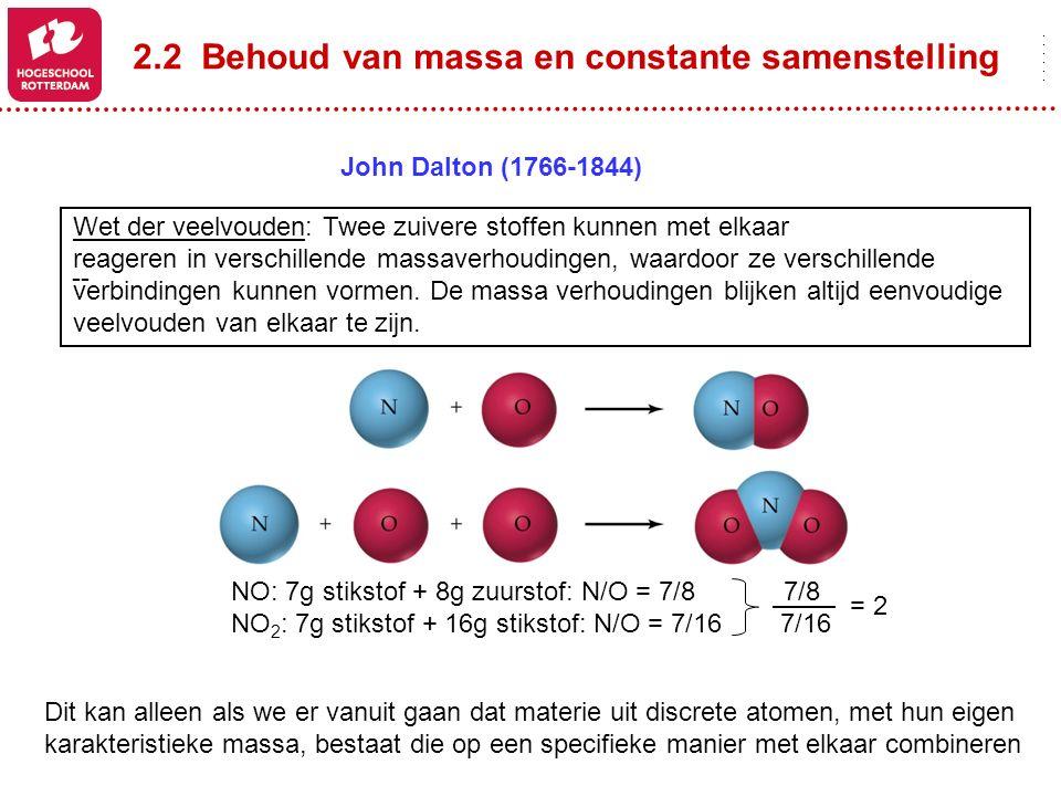 2.2 Behoud van massa en constante samenstelling
