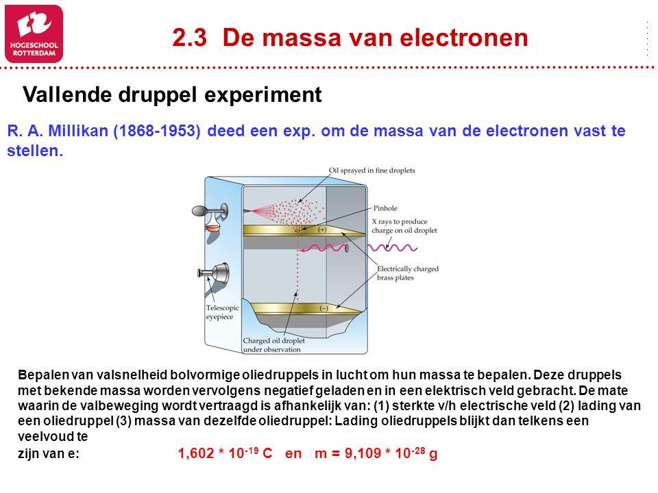 2.3 De massa van electronen