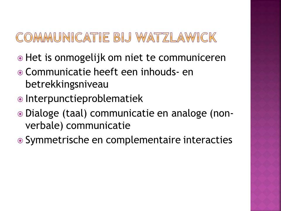 Communicatie bij Watzlawick