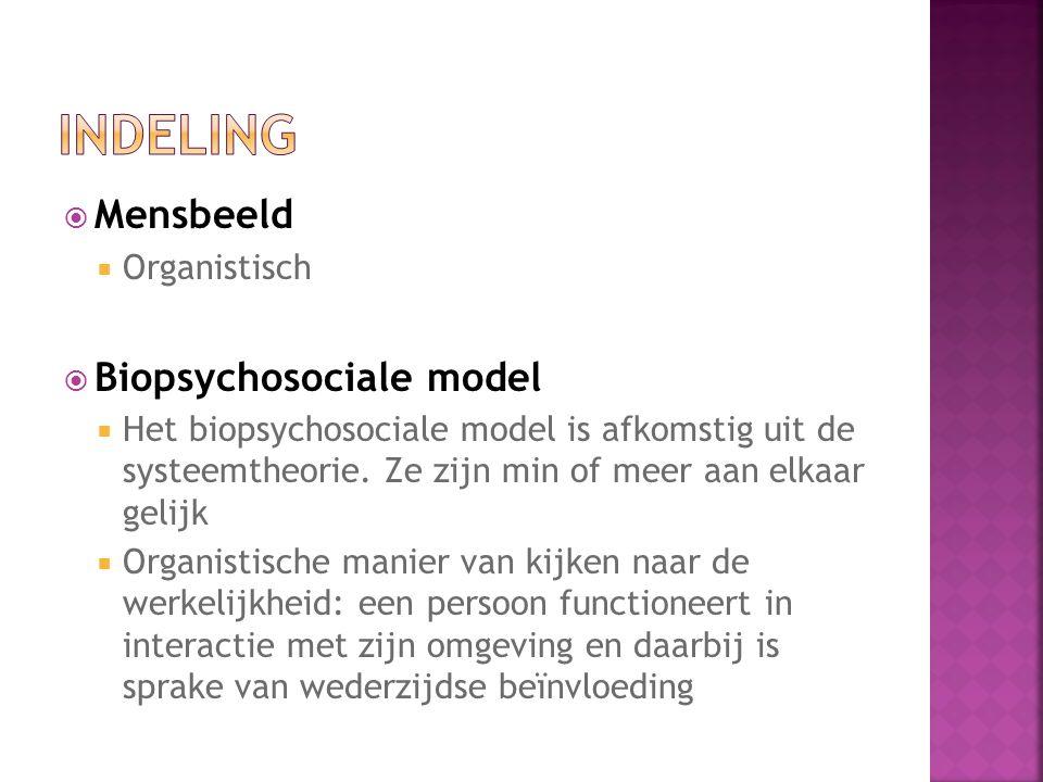 Indeling Mensbeeld Biopsychosociale model Organistisch