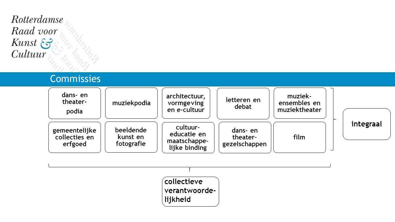 Commissies integraal collectieve verantwoorde- lijkheid