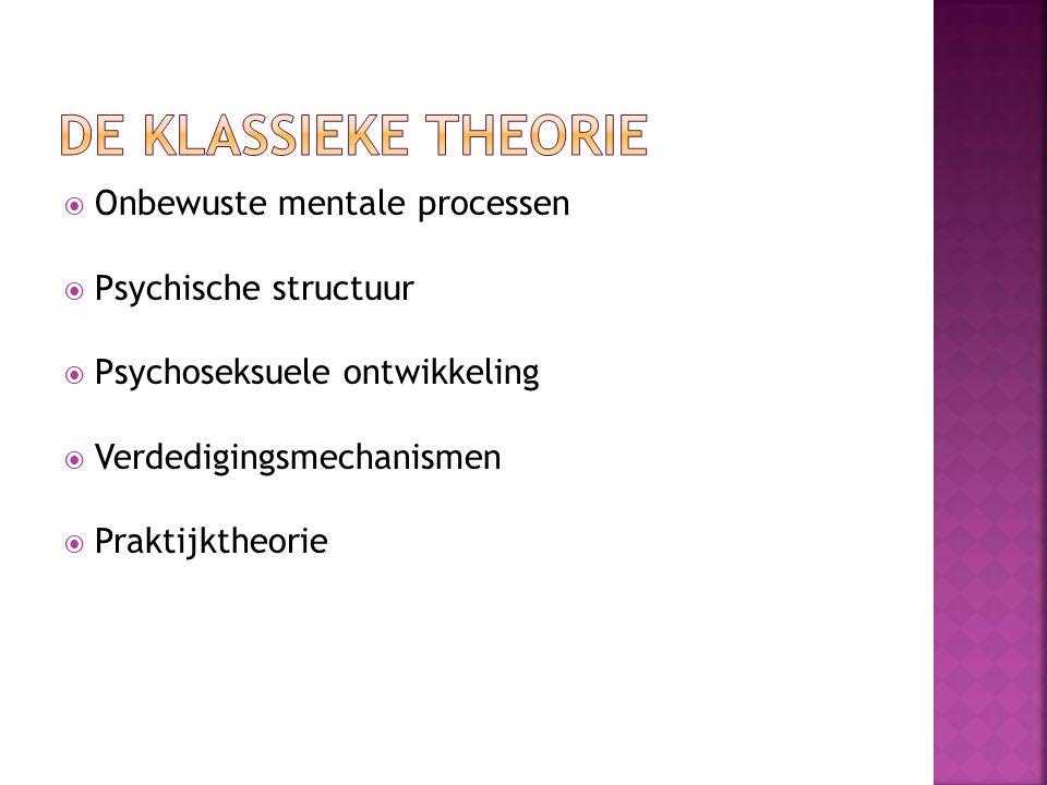 De klassieke theorie Onbewuste mentale processen Psychische structuur