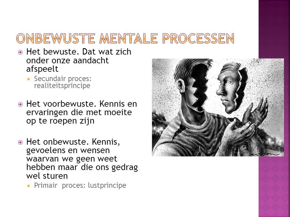 Onbewuste mentale processen