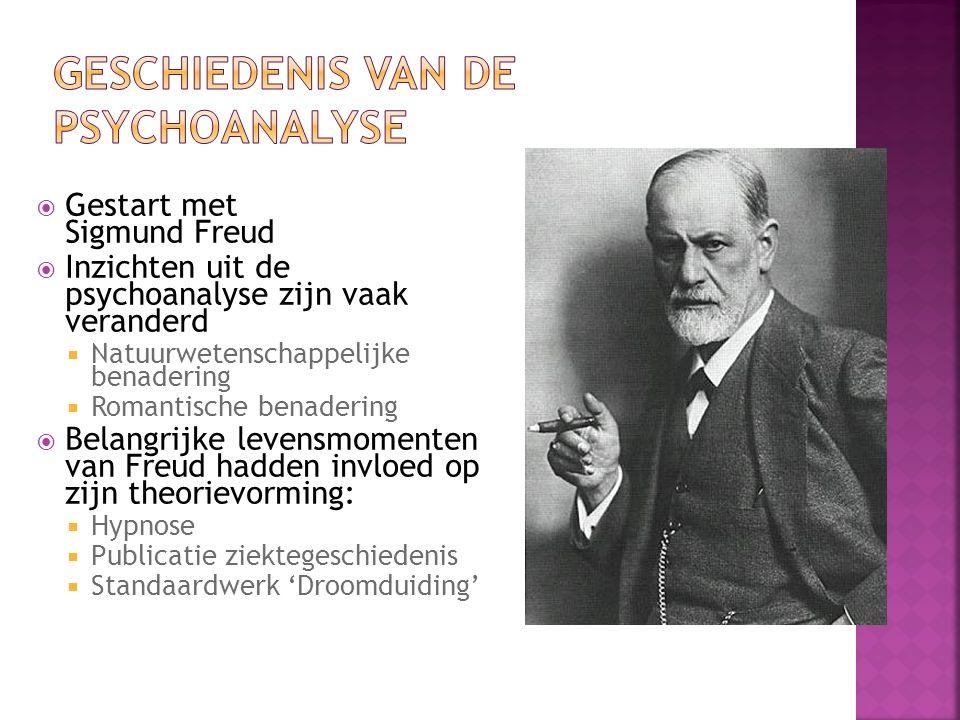Geschiedenis van de psychoanalyse