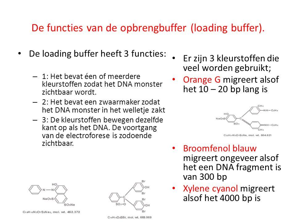 De functies van de opbrengbuffer (loading buffer).