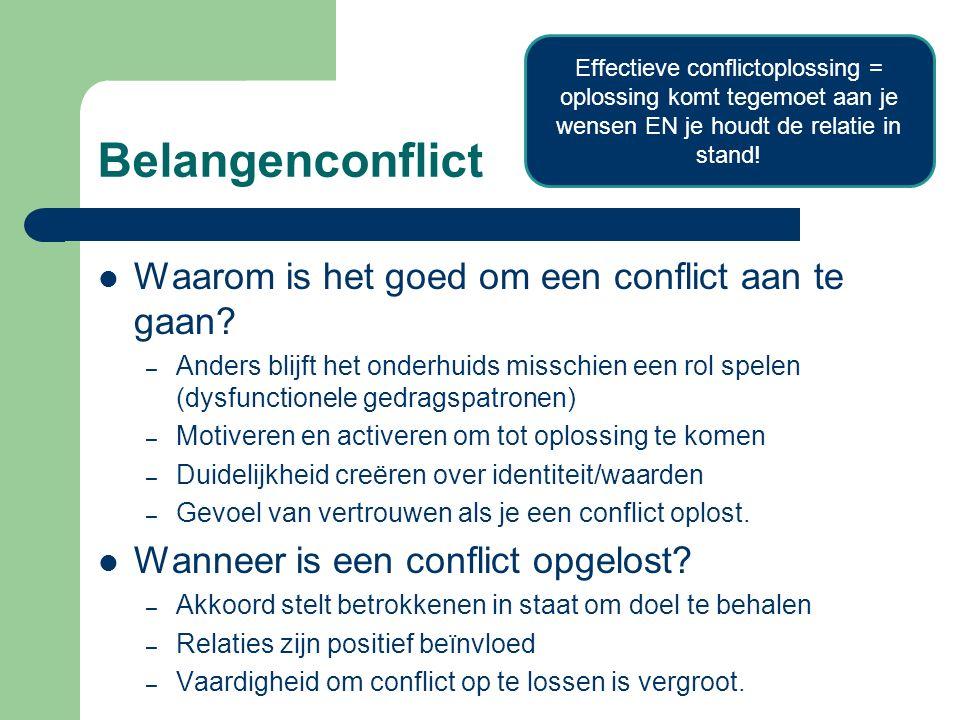 Belangenconflict Waarom is het goed om een conflict aan te gaan