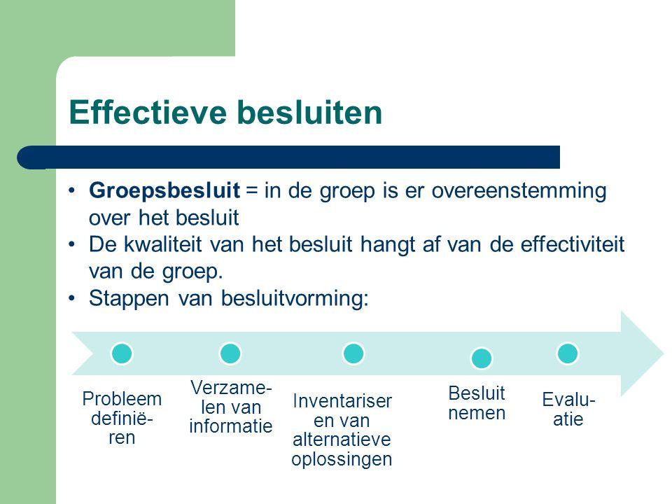 Effectieve besluiten Groepsbesluit = in de groep is er overeenstemming over het besluit.