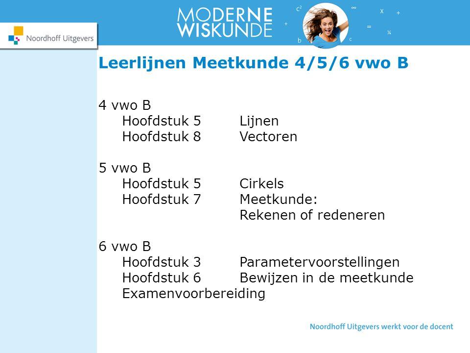 Leerlijnen Meetkunde 4/5/6 vwo B