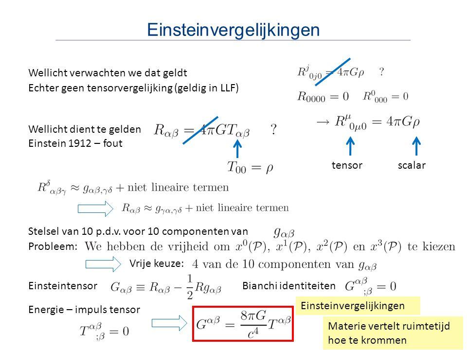 Einsteinvergelijkingen