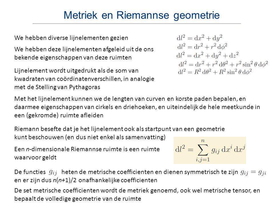 Metriek en Riemannse geometrie