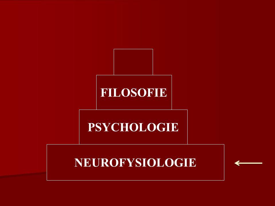 FILOSOFIE PSYCHOLOGIE NEUROFYSIOLOGIE